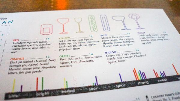 Rainbow cocktail menu at Bar Frenchman